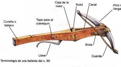 ballesta arma arco