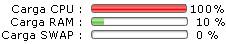 carga cpu ram swap servidor high load