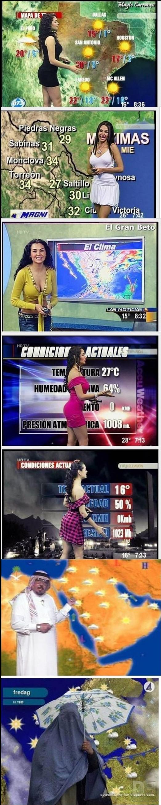 chicas tiempo television metereologico