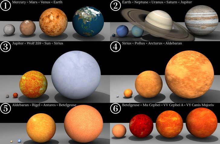 comparacion tamanos estrellas planetas