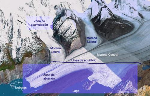 glaciar esquema grafico dibujo