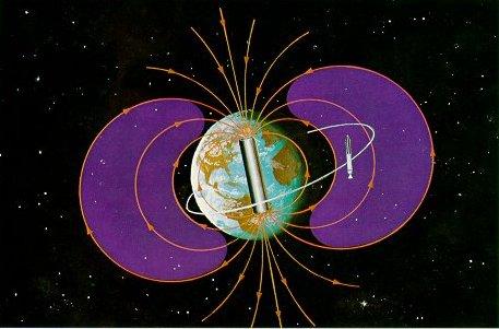 Campo-magnetico-terrestre
