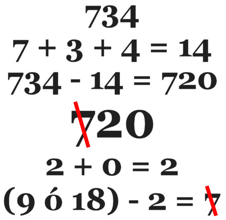 cifra tachada juego matematicas