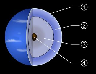 neptuno capas diagrama
