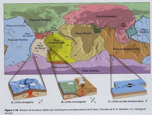 limites placas tectonicas