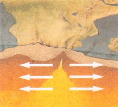 tectonica placas limite constructivo