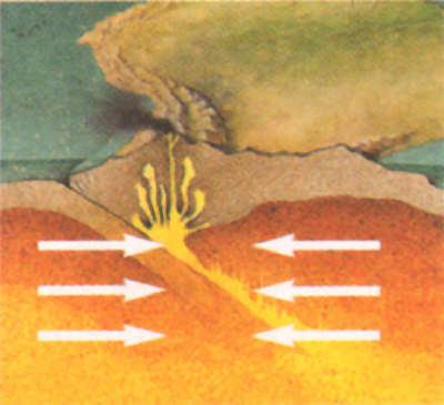 tectonica placas limite destructivo