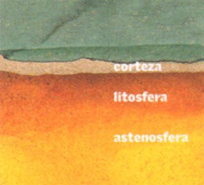 tectonica placas rift continental