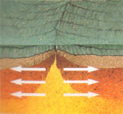 tectonica placas superficie terrestre