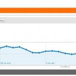 Volver a la versión anterior en Google Analytics