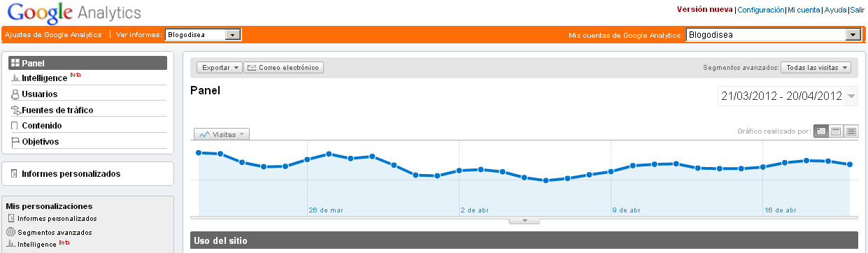 google analytics antiguo