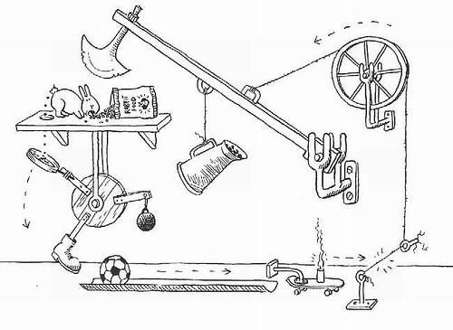 Maquinas Rube Goldberg 04
