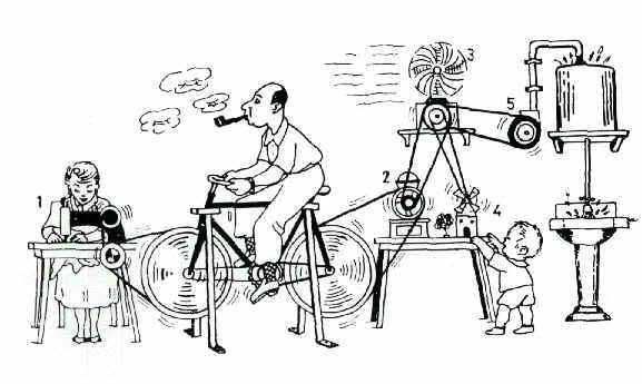 TBO Inventos del profesor Franz