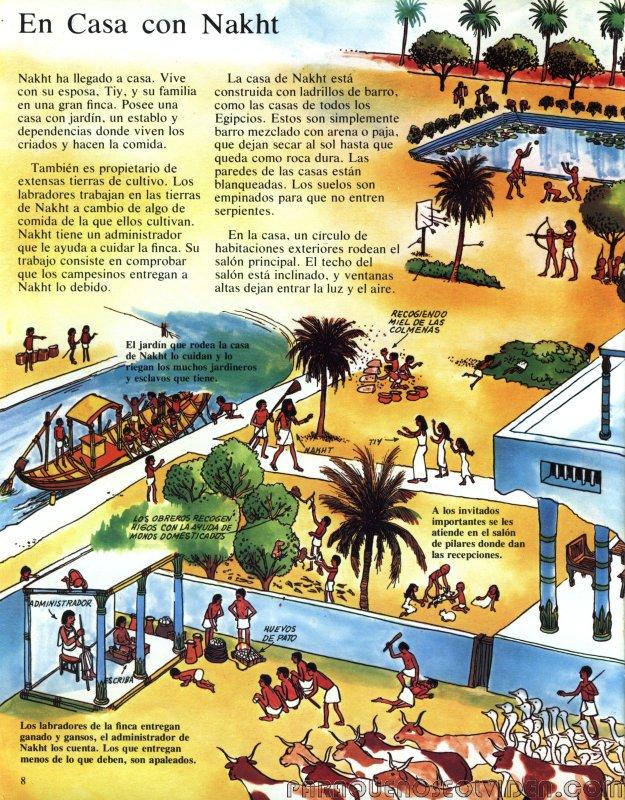 A traves del tiempo Faraones y piramides 09