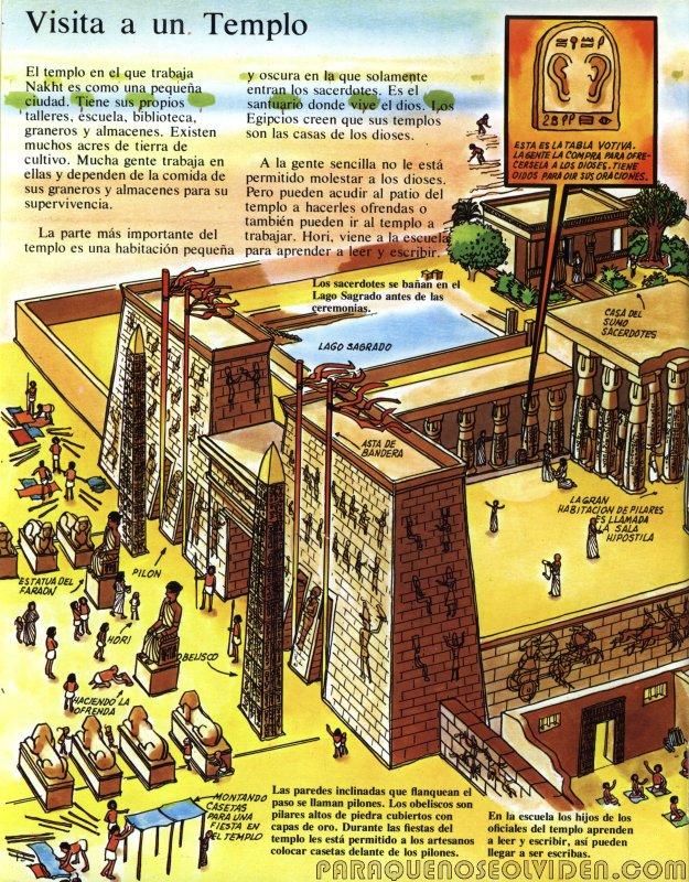A traves del tiempo Faraones y piramides 13