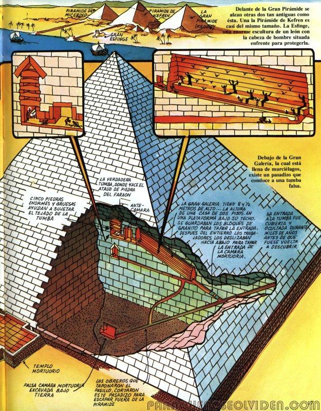 A traves del tiempo Faraones y piramides 18
