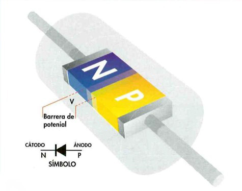 diodo semiconductor n p