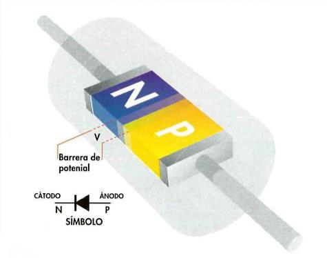 diodo semiconductor n p