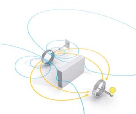 bobinas electricidad campos magneticos