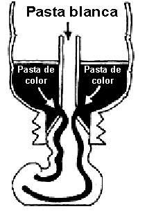 pasta dientes rayas lineas dentifrico colores