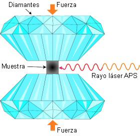 yunque-diamante-laser