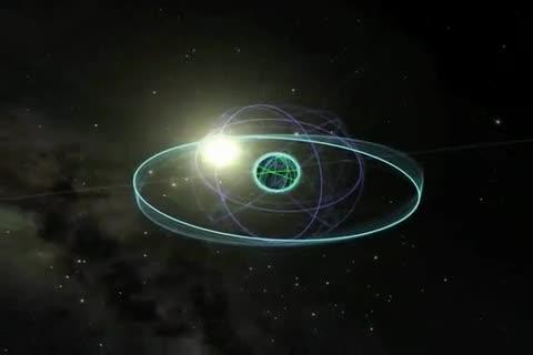 tierra sol orbitas