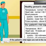 Juego con el medico de urgencias