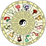 Horóscopo chino: conocer tu signo, elemento y aspecto