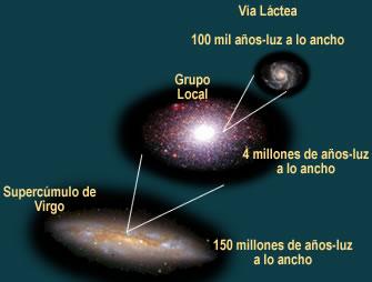 supercumulo virgo galaxias