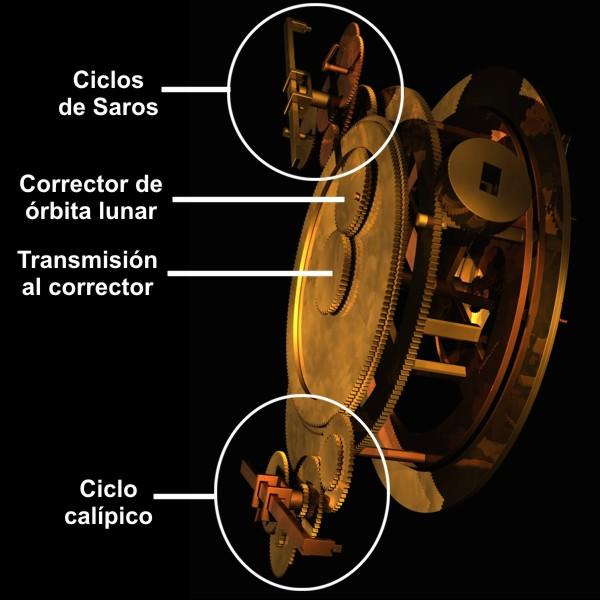mecanismo anticitera trenes lunares