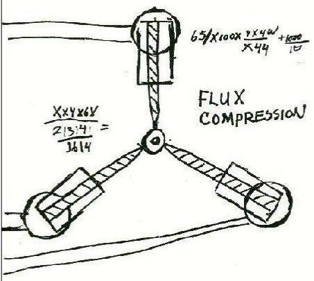 condensador fluzo