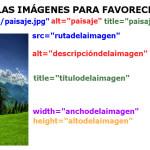 Cómo añadir el atributo TITLE de las imágenes en WordPress