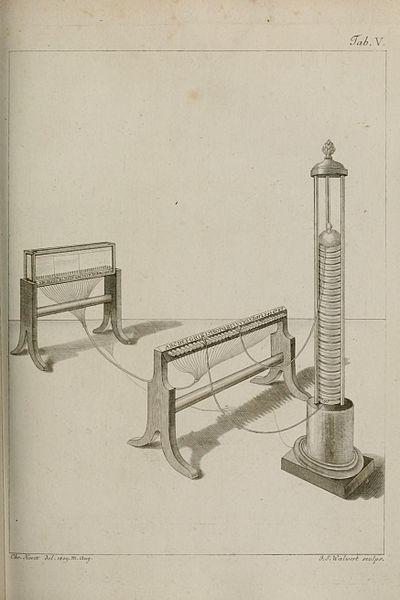 telegrafo electrico Soemmerring 1810