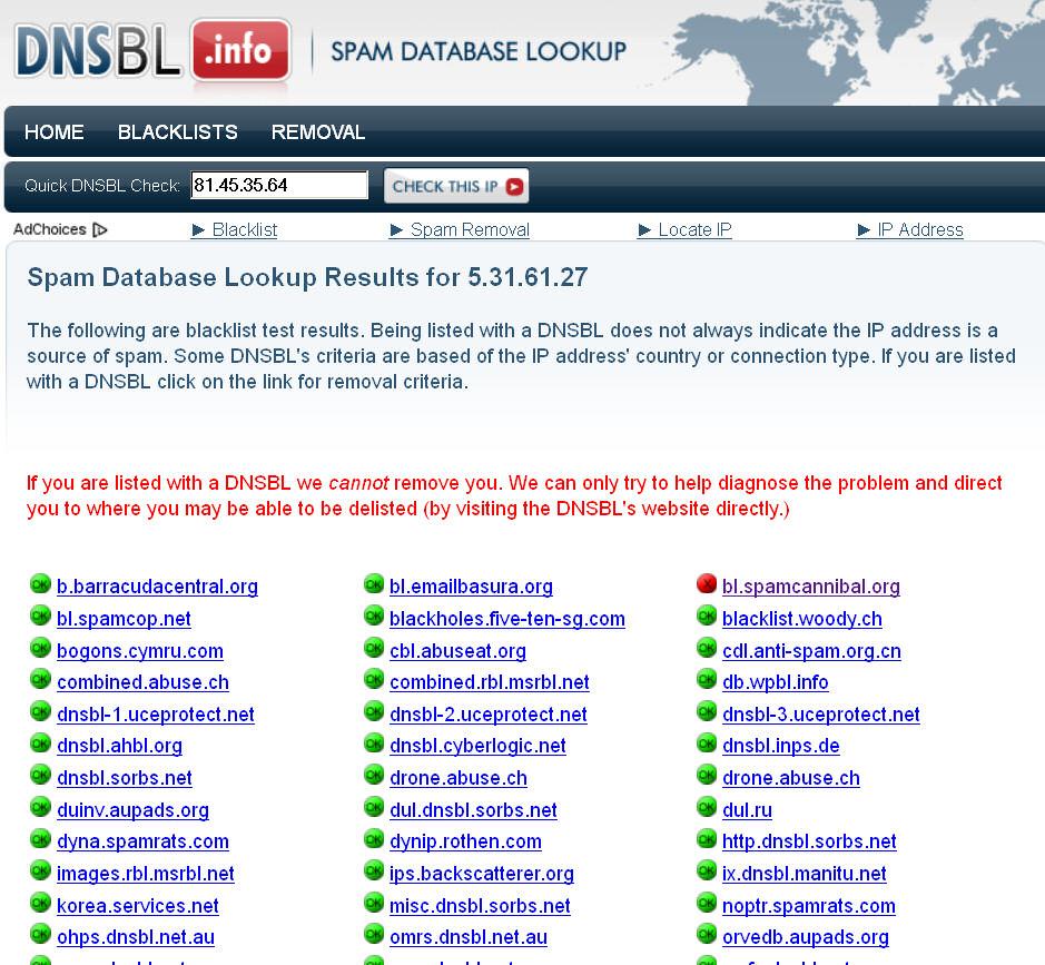 spam blacklist
