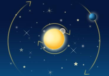 descubrir planetas gravedad estrella