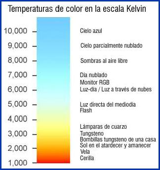 grados kelvin