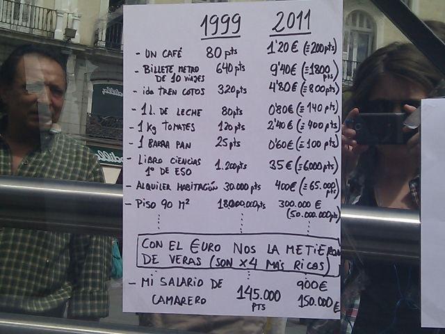 situacion economica espana
