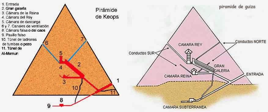 piramide keops interior