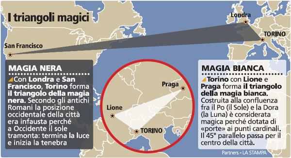 triangulos magicos ciudades turin