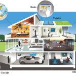 Electrodomésticos conectados a Internet, la revolución en el hogar