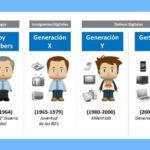 Analisis generacional: biología, cultura y tecnología