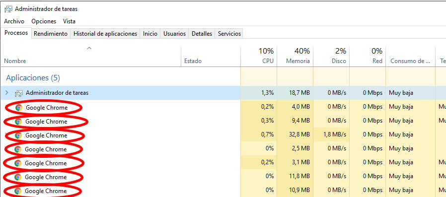 google chrome procesos