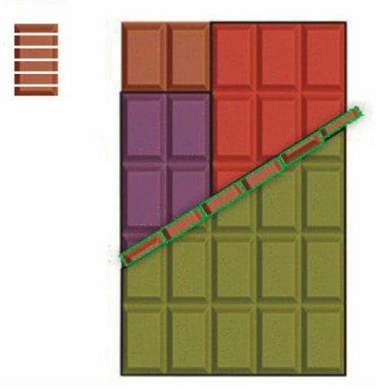 chocolate repartir tableta