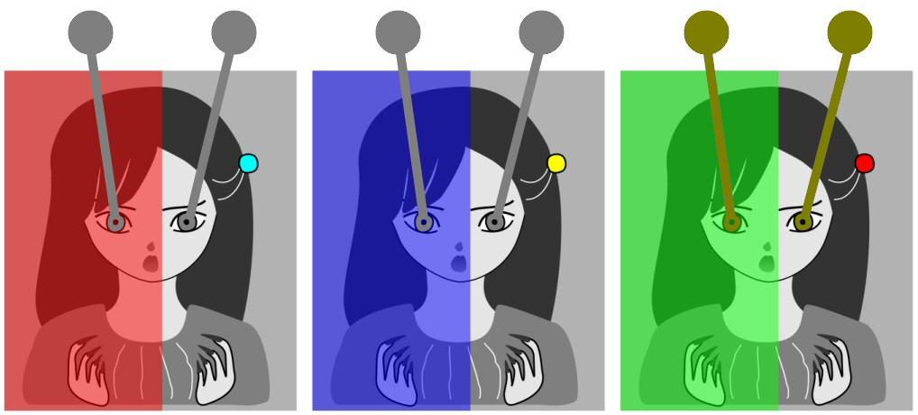 consistencia color ojos prueba