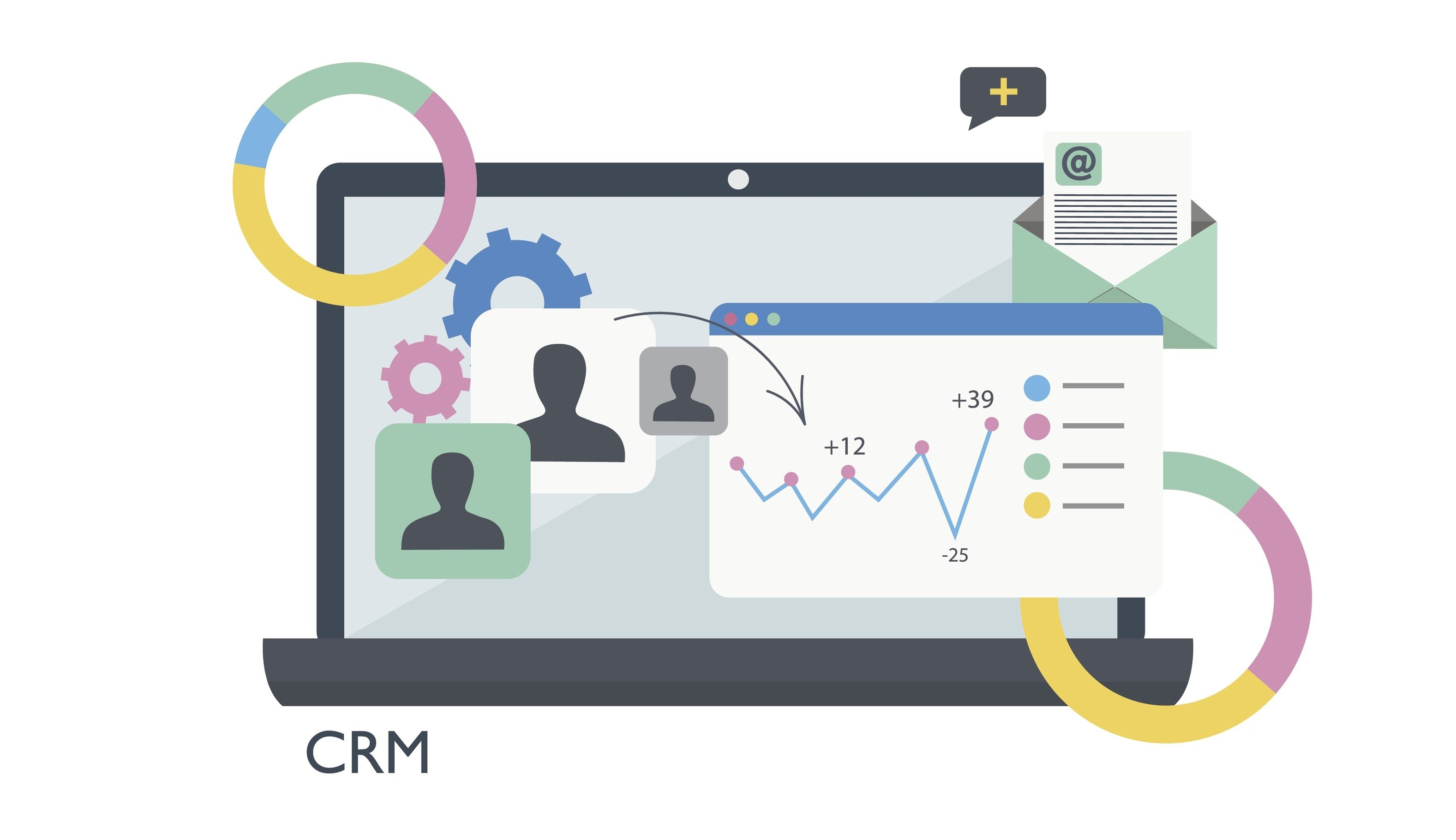 crm inbound marketing