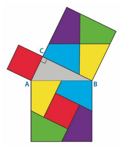 cuadrado catetos hipotenusa triangulos