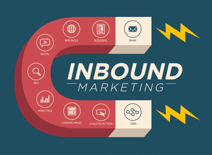 inbound marketing ventajas
