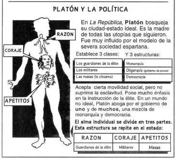 platon politica