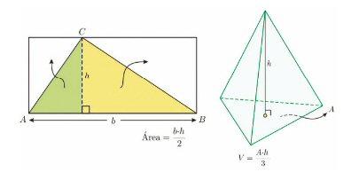 triangulo base altura tridimensional