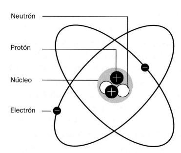 atomo estructura